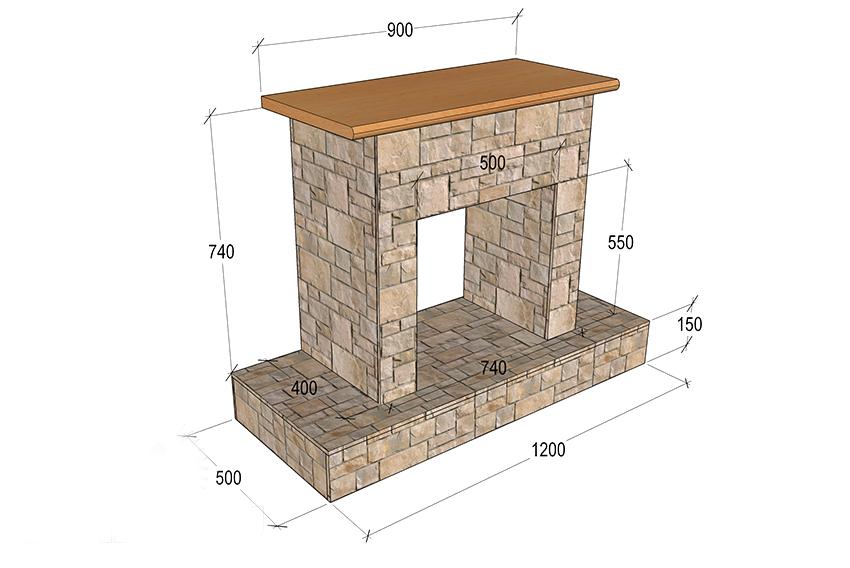 Стандартный размер камина