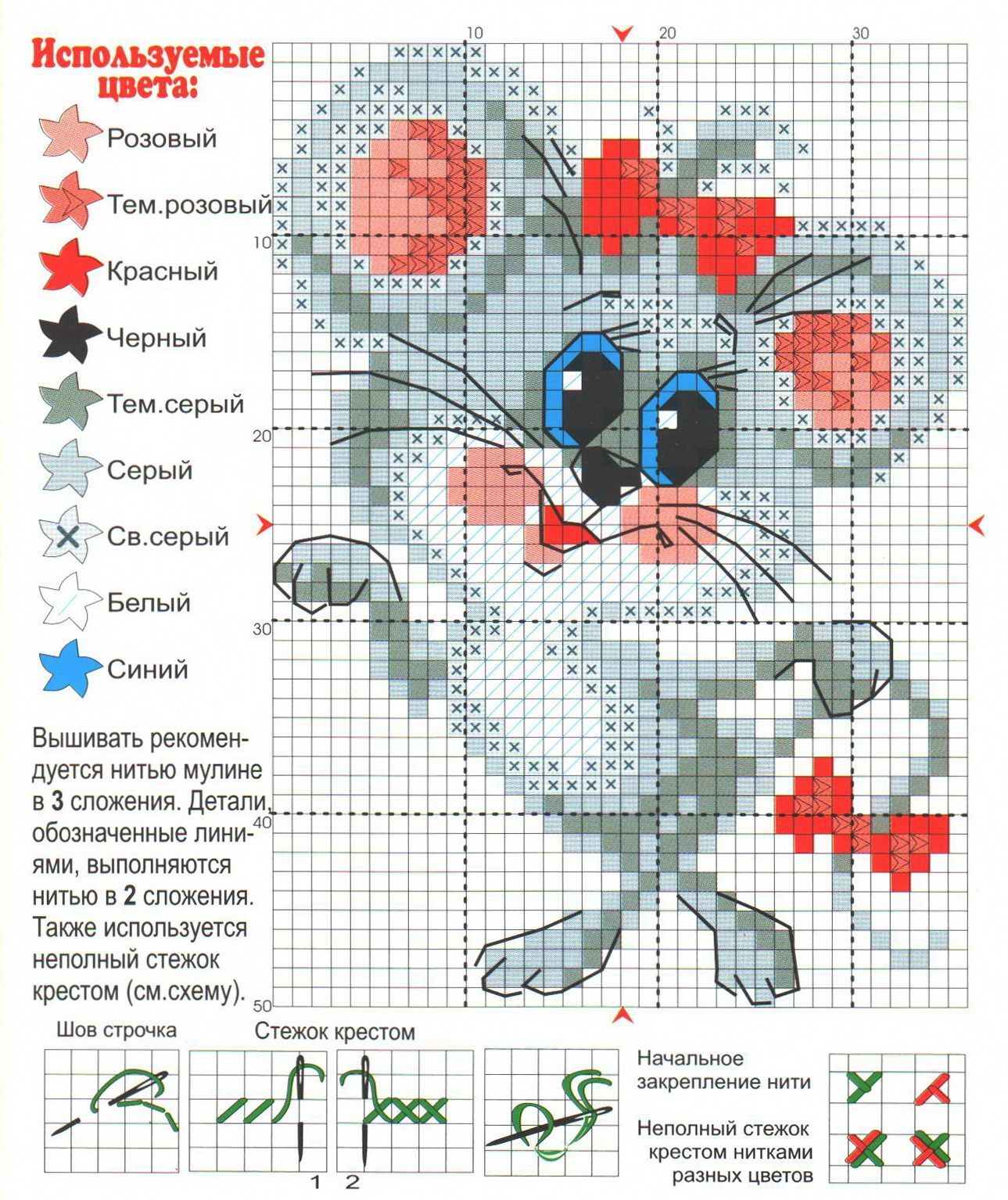 Схема крысы
