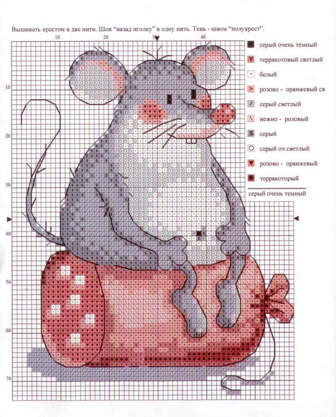 Новогодняя крыса - вышивание