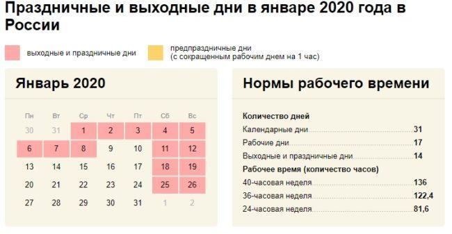 Производственный календарь январь 2020