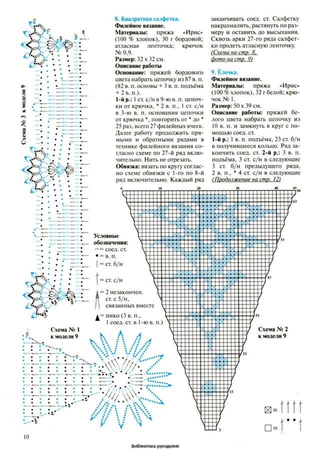 Схема вязания новогодней салфетки