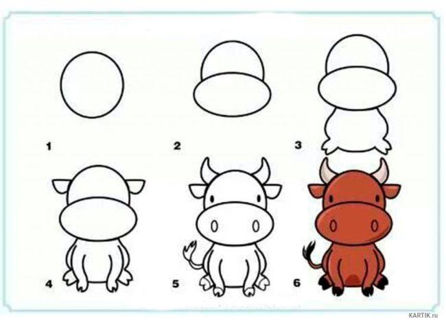 схема как рисовать быка