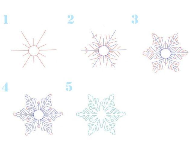 схема рисовки