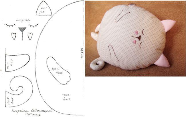 шаблон кота из ткани