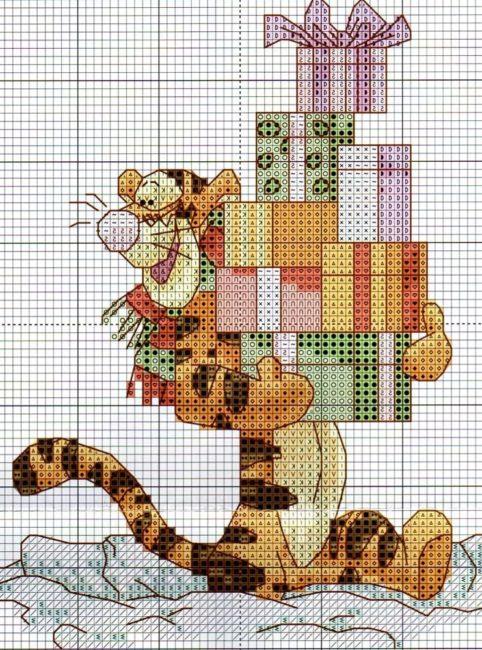 бесплатная схема вышивки тигра