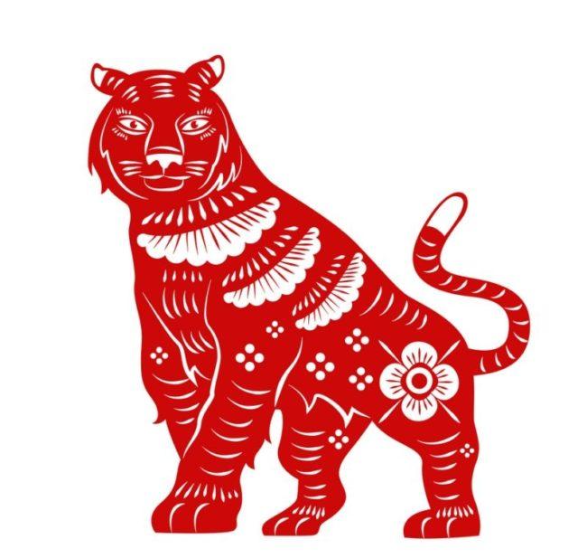 Символ года 2022 Тигр
