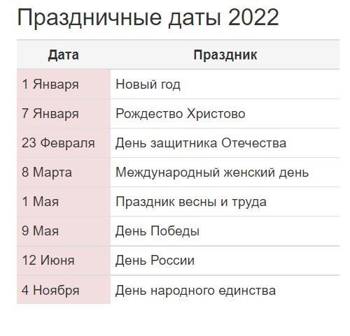 Праздничные даты 2022 год