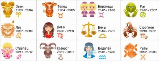 Гороскоп на год козы 2015 для всех знаков зодиака