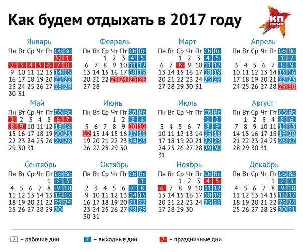 До скольки работает почта россии в выходные