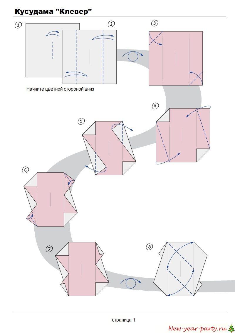 Первая страница инструкции