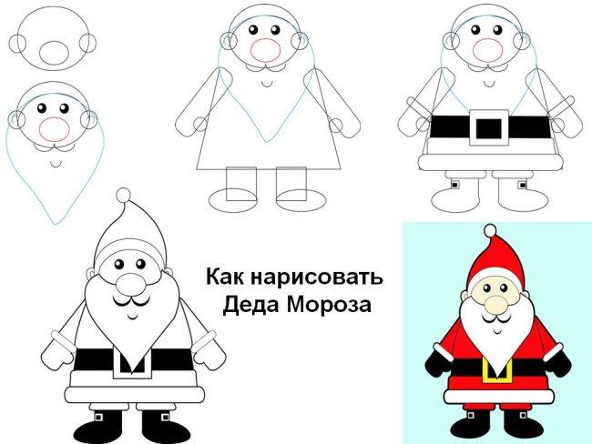 Рисуем Деда Мороза поэтапно