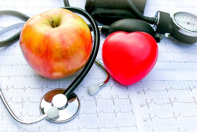 Здоровье самочувствие