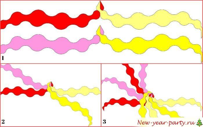 Схема сплетения полосок