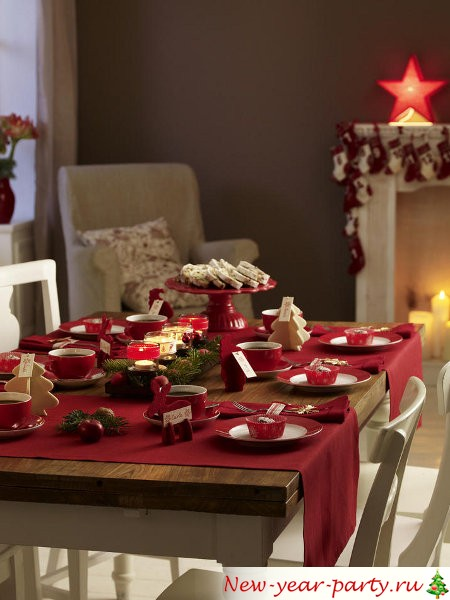 Идеи для сервировка стола на Новый год