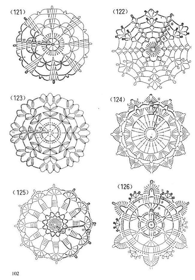 шаблоны для вязания